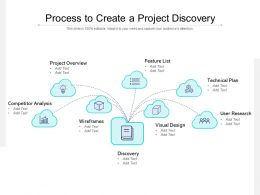 Process To Create A Project Discovery