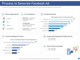 Process To Generate Facebook Ad Digital Marketing Through Facebook Ppt Themes