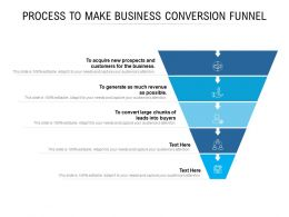 Process To Make Business Conversion Funnel