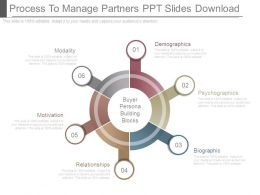 Process To Manage Partners Ppt Slides Download