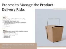 Process To Manage The Product Delivery Risks