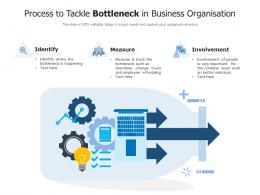 Process To Tackle Bottleneck In Business Organisation