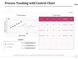 Process Tracking With Control Chart End Date Ppt Powerpoint Presentation Infographic Template Brochure