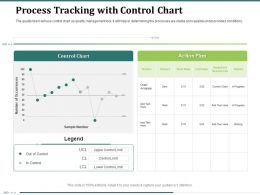Process Tracking With Control Chart Legend Ppt Powerpoint Presentation File Layout