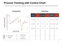 Process Tracking With Control Chart Plan Ppt File Slides