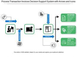 Process Transaction Invoices Decision Support System With Arrows And Icons