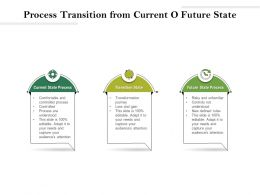 Process Transition From Current O Future State