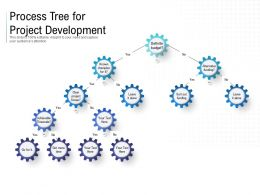 Process Tree For Project Development