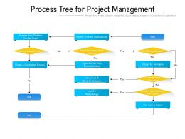 Process Tree For Project Management