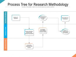 Process Tree For Research Methodology