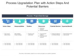 Process Upgradation Plan With Action Steps And Potential Barriers