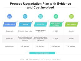 Process Upgradation Plan With Evidence And Cost Involved