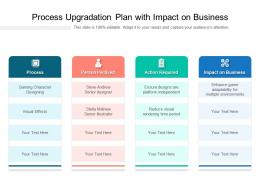 Process Upgradation Plan With Impact On Business