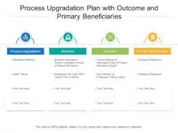 Process Upgradation Plan With Outcome And Primary Beneficiaries