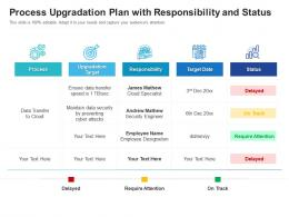 Process Upgradation Plan With Responsibility And Status