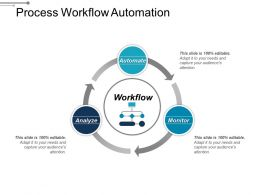 Process Workflow Automation Ppt Infographics