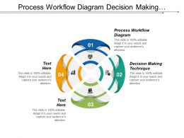 Process Workflow Diagram Decision Making Technique Human Change Management Cpb