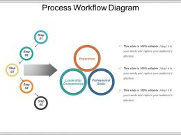 Process Workflow Diagram Ppt Presentation Examples