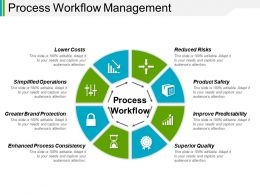 Process Workflow Management Ppt Sample Presentations