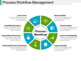 process_workflow_management_ppt_sample_presentations_Slide01