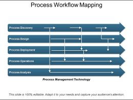 Process Workflow Mapping Ppt Slide Templates