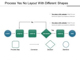 process_yes_no_layout_with_different_shapes_Slide01