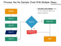 process_yes_no_sample_chart_with_multiple_steps_Slide01