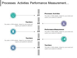 Processes Activities Performance Measurement Process Transformation Strategy Performing