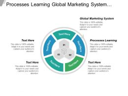 Processes Learning Global Marketing System Solution Selling Methodology Cpb