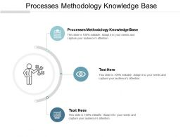 Processes Methodology Knowledge Base Ppt Powerpoint Presentation Gallery Template Cpb
