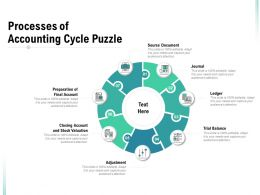 Processes Of Accounting Cycle Puzzle