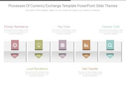 Processes Of Currency Exchange Template Powerpoint Slide Themes