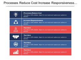 Processes Reduce Cost Increase Responsiveness Customer Collaboration Previous Investment