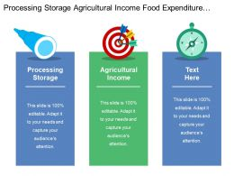 Processing Storage Agricultural Income Food Expenditure Food Access