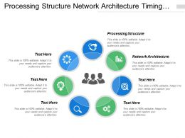 Processing Structure Network Architecture Timing Definition Working Function