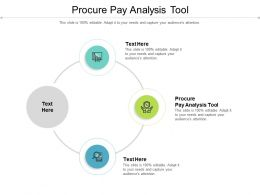 Procure Pay Analysis Tool Ppt Powerpoint Presentation Pictures Gallery Cpb