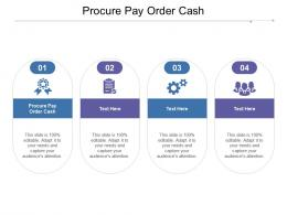 Procure Pay Order Cash Ppt Powerpoint Presentation Professional Slide Download Cpb