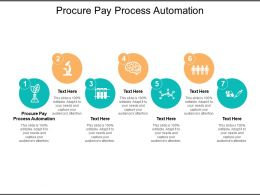 Procure Pay Process Automation Ppt Powerpoint Presentation Ideas Cpb