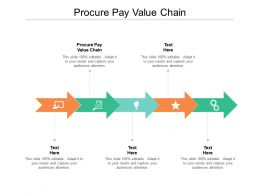 Procure Pay Value Chain Ppt Powerpoint Presentation File Background Designs Cpb
