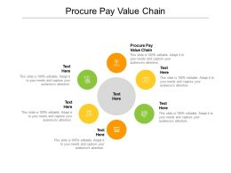 Procure Pay Value Chain Ppt Powerpoint Presentation Infographics Deck Cpb