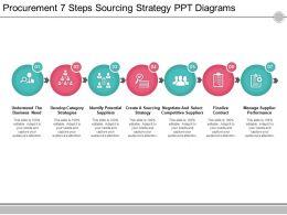 procurement_7_steps_sourcing_strategy_ppt_diagrams_Slide01