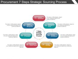 Procurement 7 Steps Strategic Sourcing Process Ppt Example
