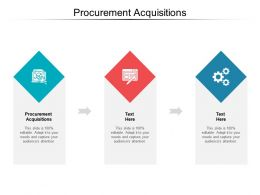 Procurement Acquisitions Ppt Powerpoint Presentation Icon Graphics Example Cpb