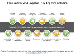 Procurement And Logistics Key Logistics Activities Ppt Images