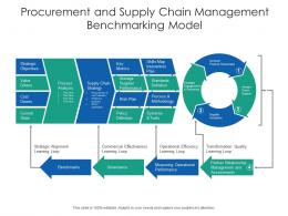 Procurement And Supply Chain Management Benchmarking Model