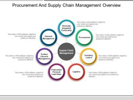 Procurement And Supply Chain Management Overview Ppt Slide