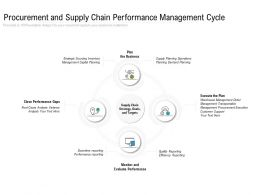 Procurement And Supply Chain Performance Management Cycle