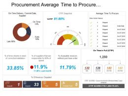 procurement_average_time_to_procure_dashboard_Slide01