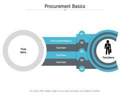 Procurement Basics Ppt Powerpoint Presentation Outline Example Topics Cpb