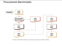 Procurement Benchmarks Ppt Powerpoint Presentation Icon Professional Cpb